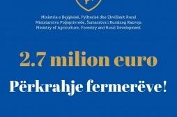 Për dy javë 2.7 milionë euro, përkrahje fermerëve!